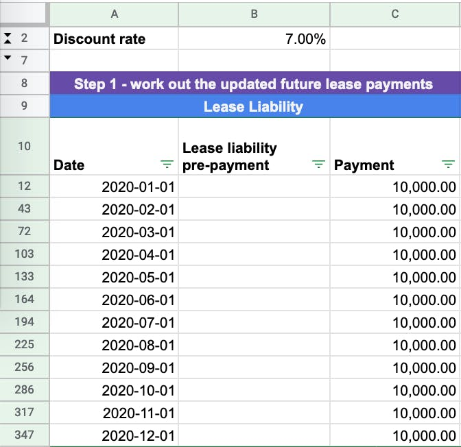 The schedule of future payments to be present valued to calculate the lease liability