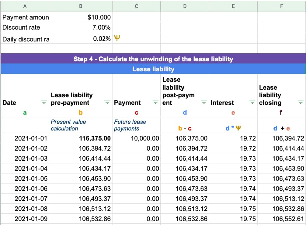 An integral part of the lease liability calculation is that the amount totals to zero