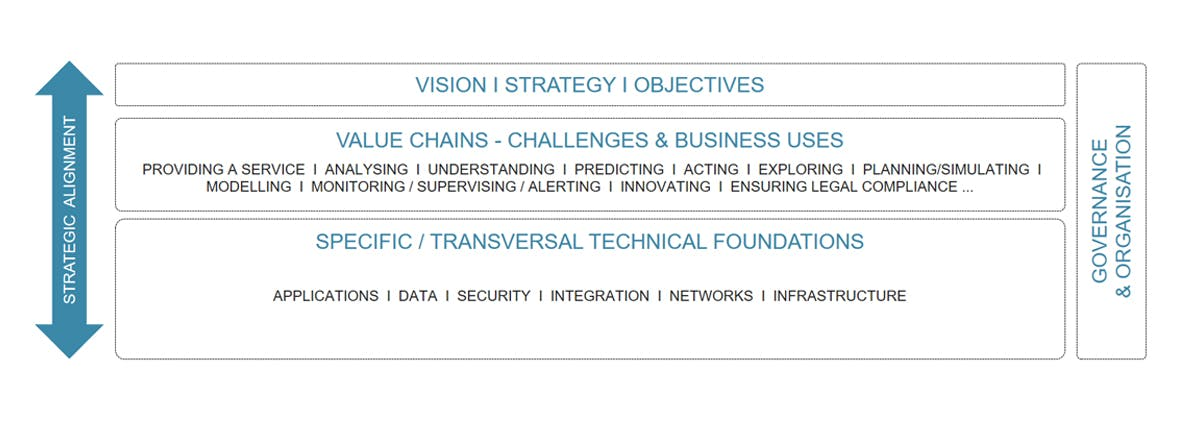 vision strategy and objectives
