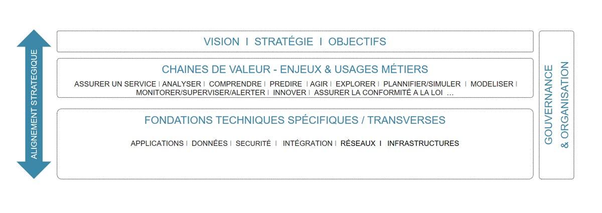 vision stratégie et objectifs