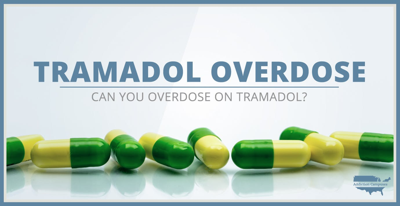 TRAMADOL: A PSYCHOTROPIC OPIOID ANALGESIC INVENTED IN 1962 BY DR. KURT FLICK