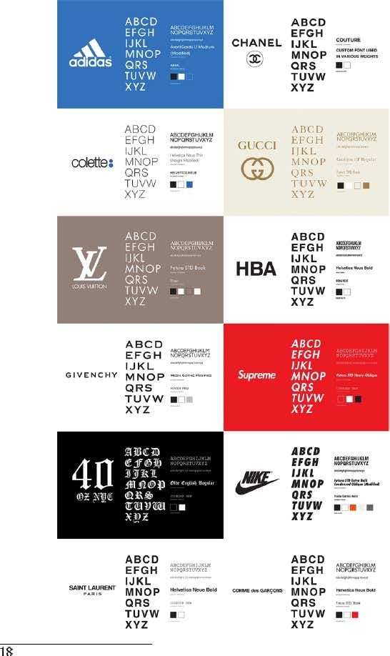 THE TYPEFACES OF FAMOUS FASHION BRANDS