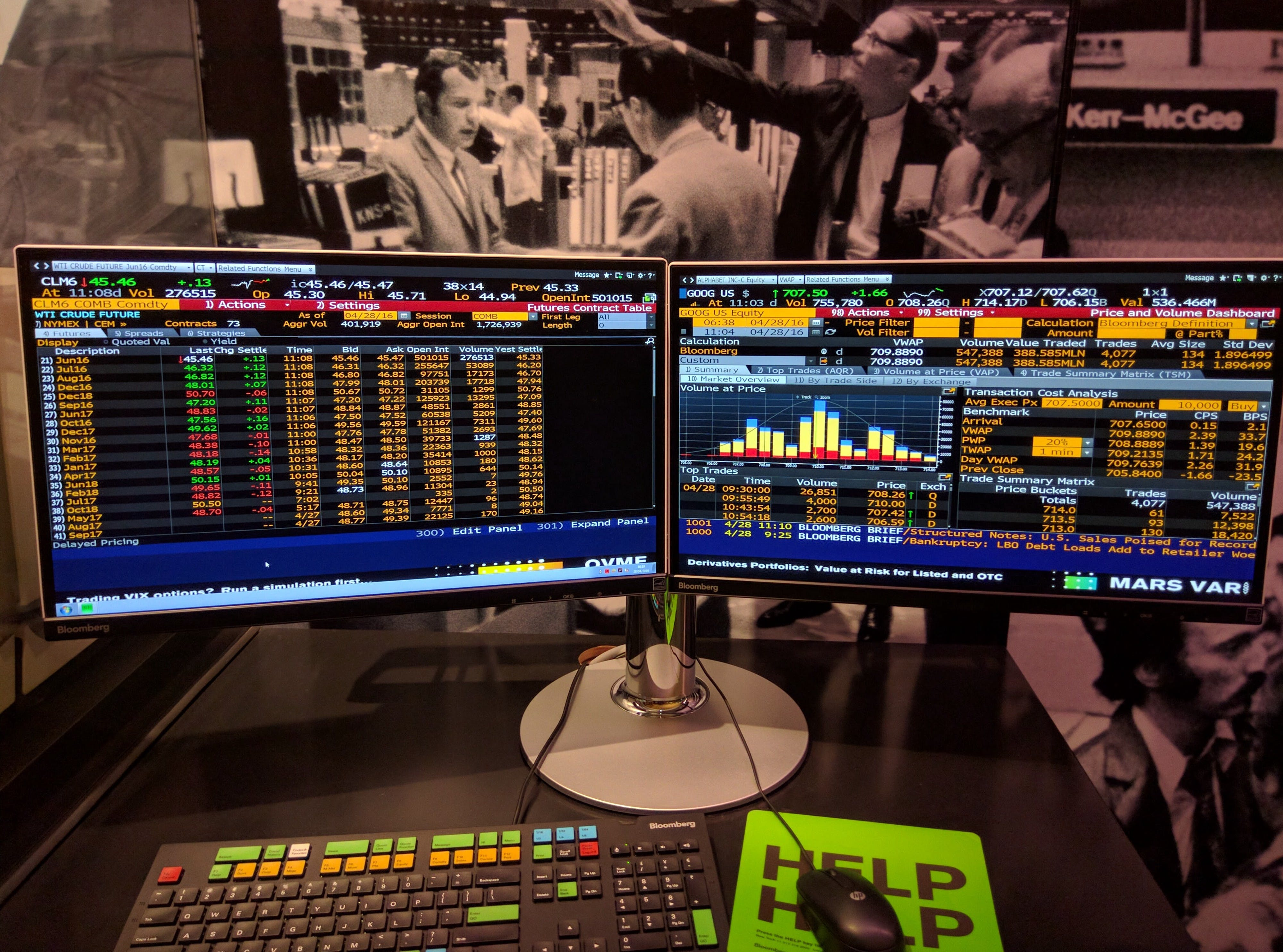 TEACHING DERIVATIVES USING BLOOMBERG: AN EXPERIENTIAL LEARNING APPROACH