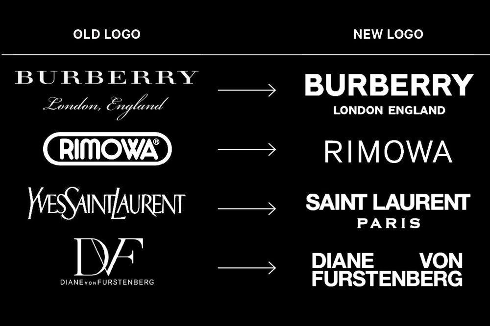 THE PREFERENCE FOR THE USE OF HELVETICA AND FUTURA OVER THE FASHION INDUSTRY