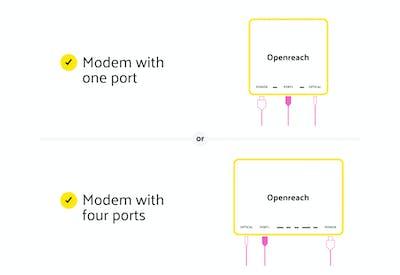 Option 1: Modem with one port. Option 2: modem with four ports.