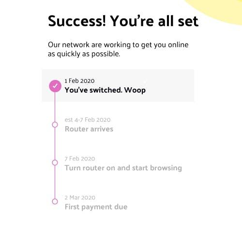 Success you're all set!