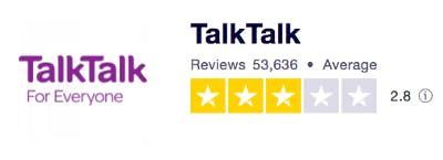 Trustpilot TalkTalk score 2.8 out of 5
