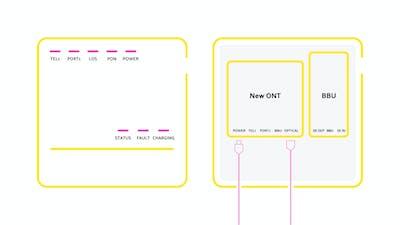 New ONT diagram
