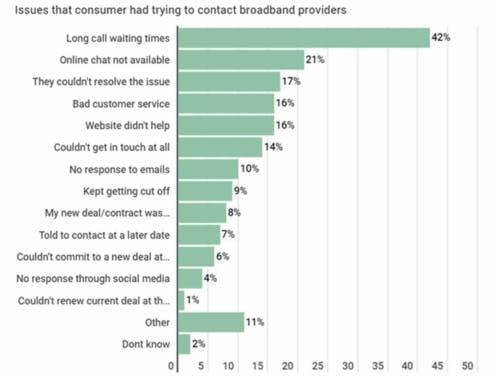 broadband price comparison table