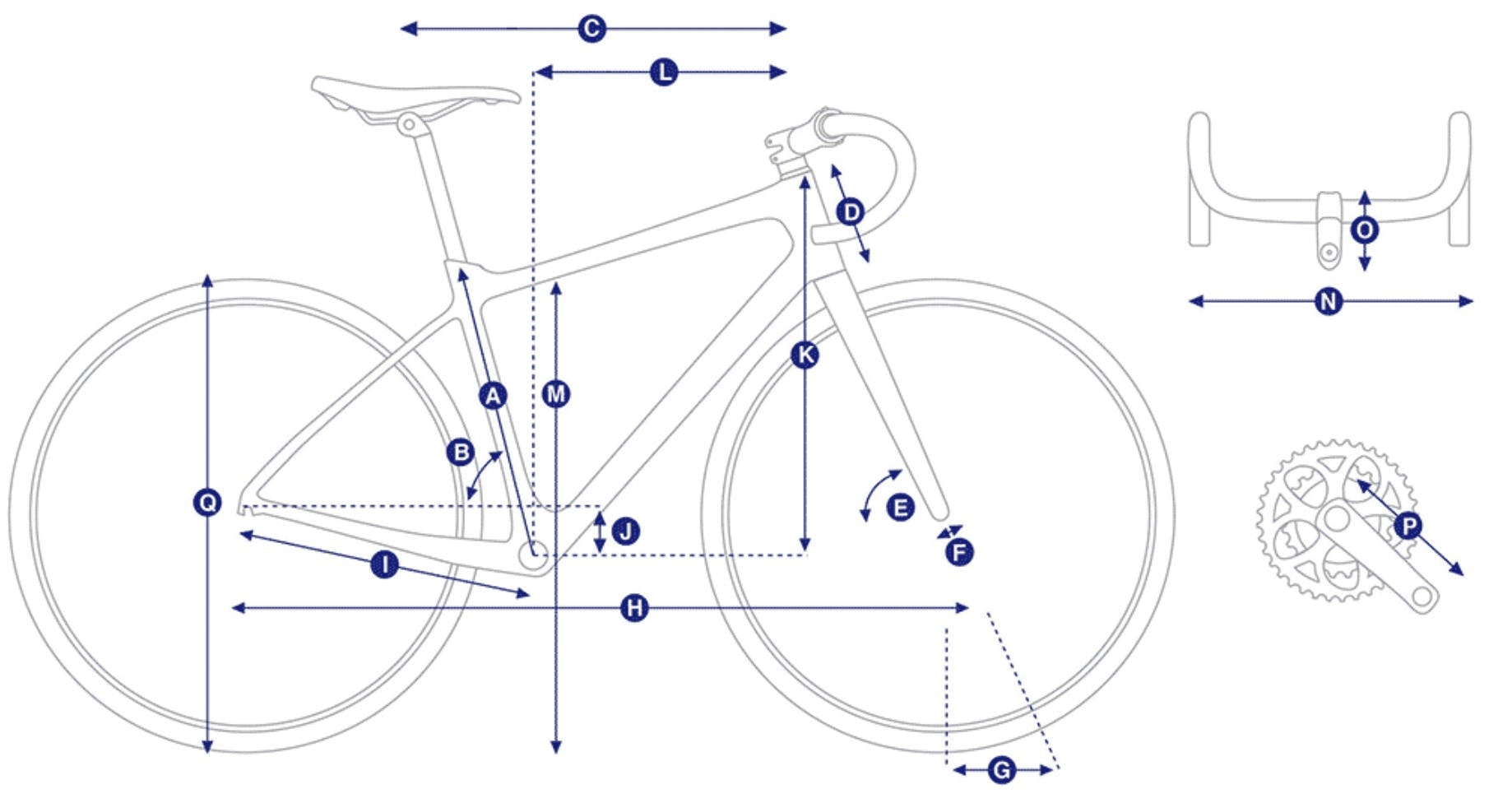 Giant Propel Geometry