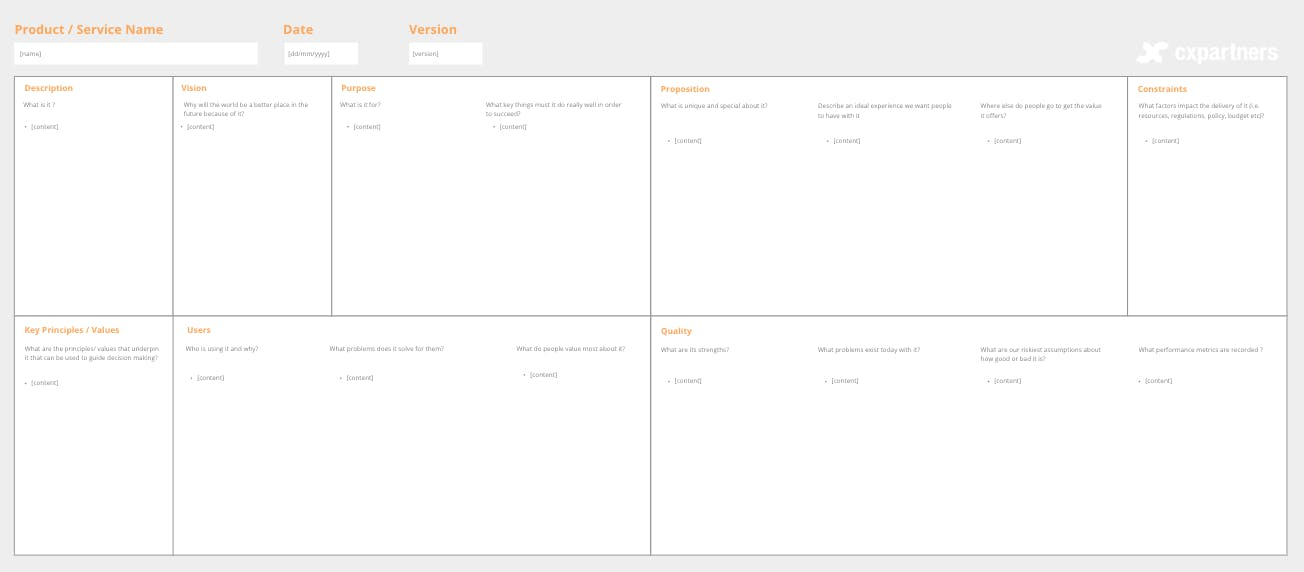 Screenshot of product strategy canvas board