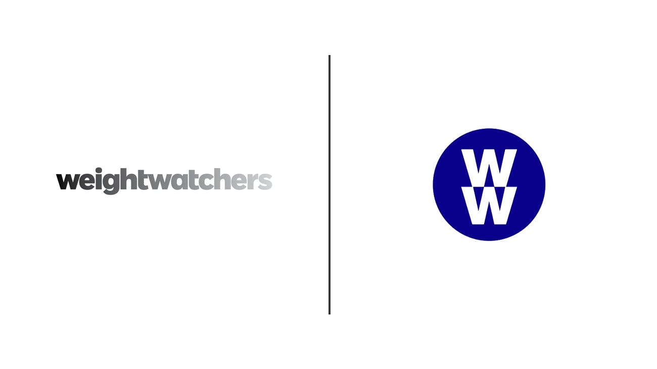 Two versions of the Weight Watchers logo. The original shows weightwatchers in full, the redesigned uses just WW