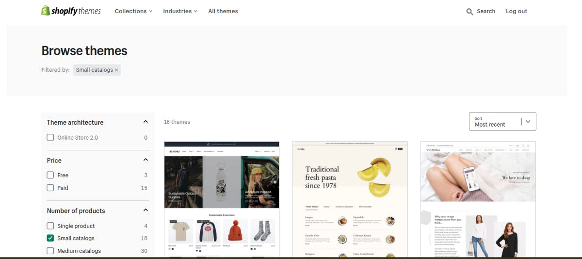 What to sell on Shopify