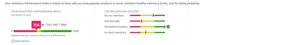 Seller Guide to Amazon Inventory Performance Index