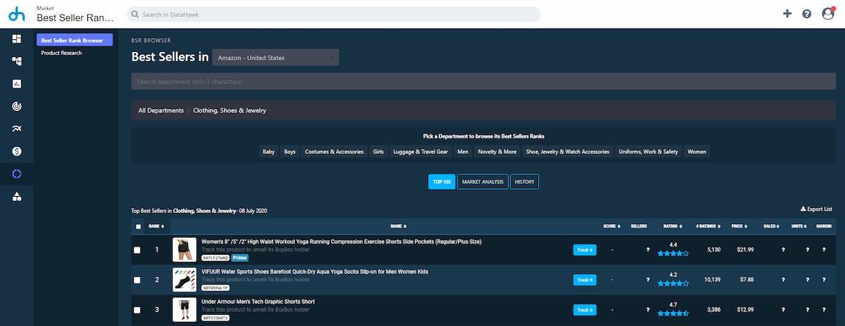 DataHawk's Amazon Best Seller Rank Tracker