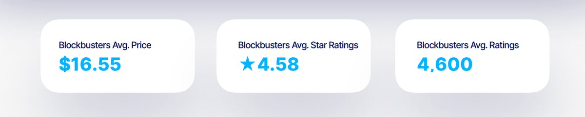 DataHawk Blockbuster Analysis