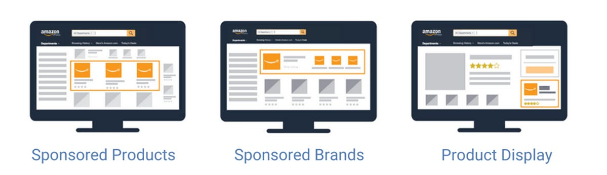 Amazon Sponsored Ads Types:
