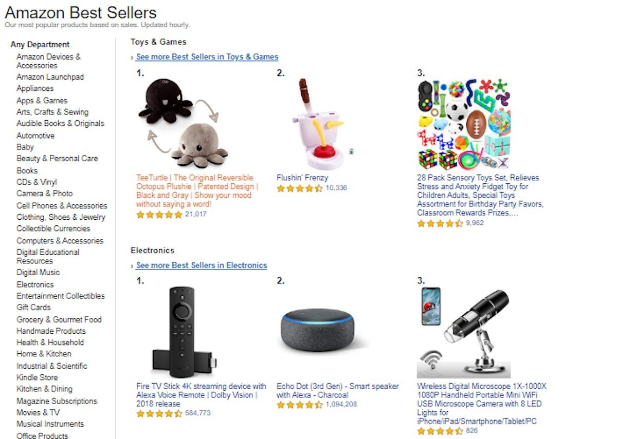 Amazon A10 Algorithm