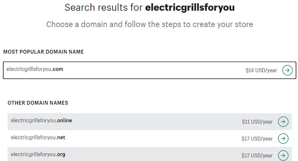 Optimizing keywords for Shopify