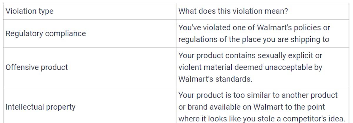 Walmart Marketplace SEO