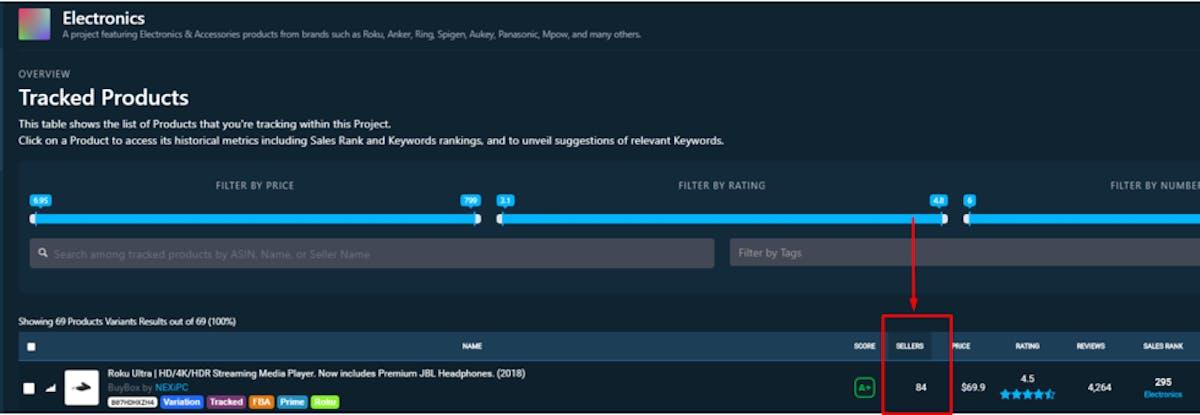 Buy Box CompetitiveDynamics with DataHawk Buy Box Tracker