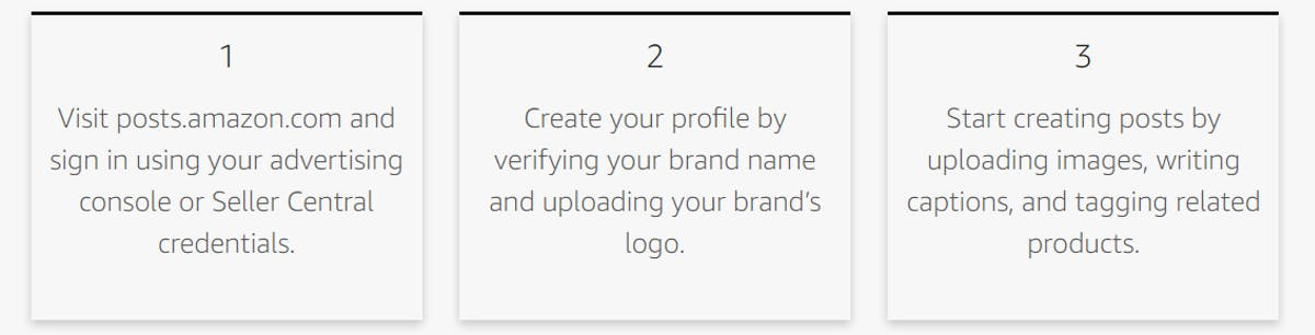 Boosting Your Amazon SEO with Amazon Posts