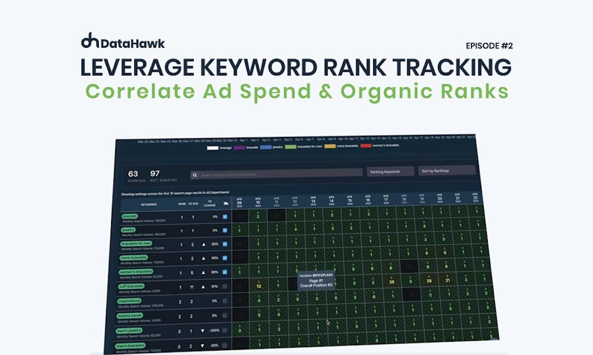 Amazon Keyword Rank Tracking to Correlate Ad Spend & Organic Ranks