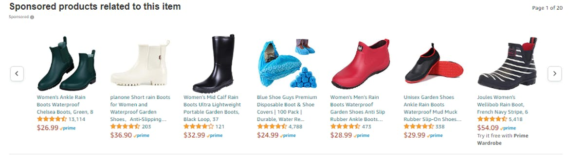 How to Create a Winning Amazon Product Details Page
