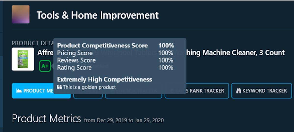 DataHawk BSR Study: Home Improvement And Tools