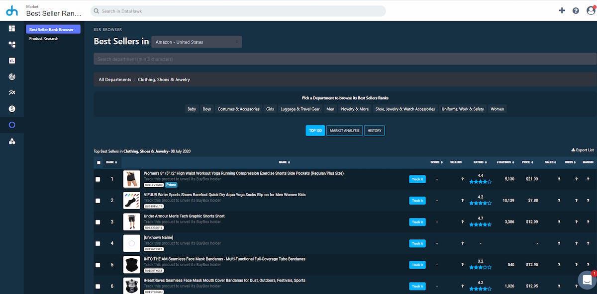 Amazon BSR Tool