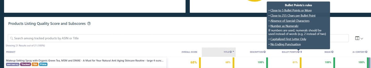 Listing Quality Score LQS