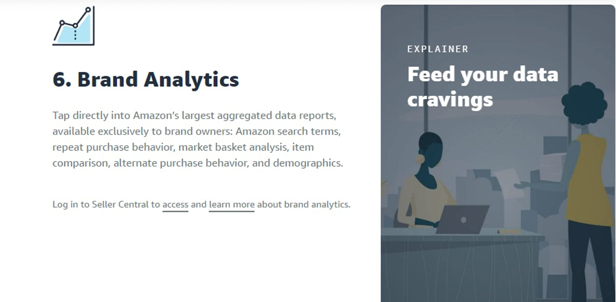 Amazon Brand Analytics To Increase Traffic, Sales, and Brand Awareness