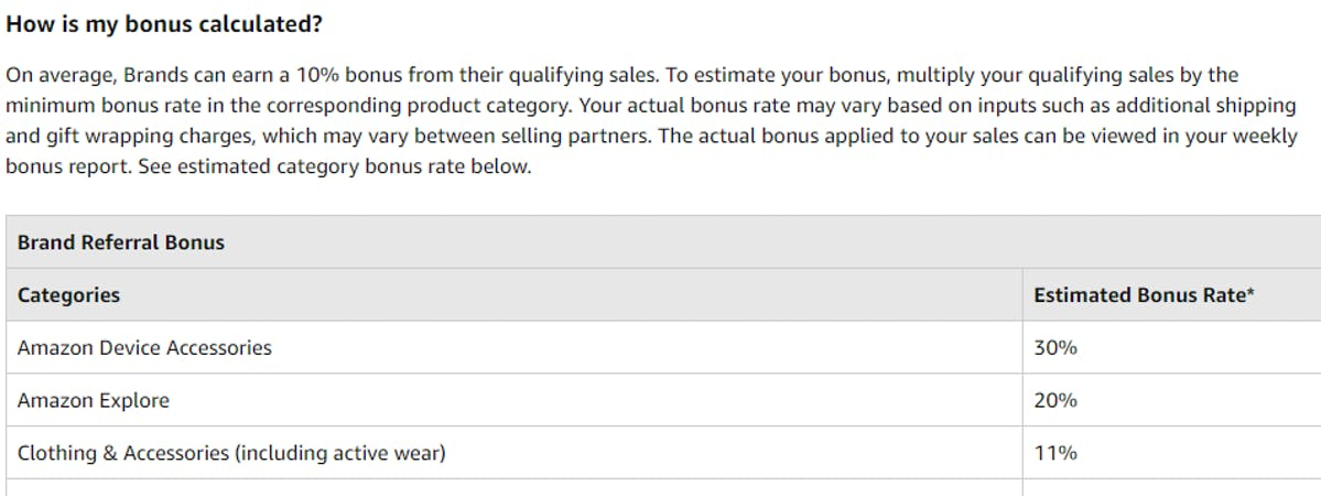 Amazon Brand Referral Program Bonus Calculations