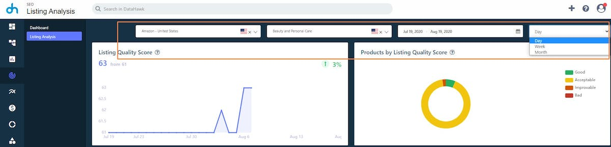Amazon Listing Analysis Dashboard