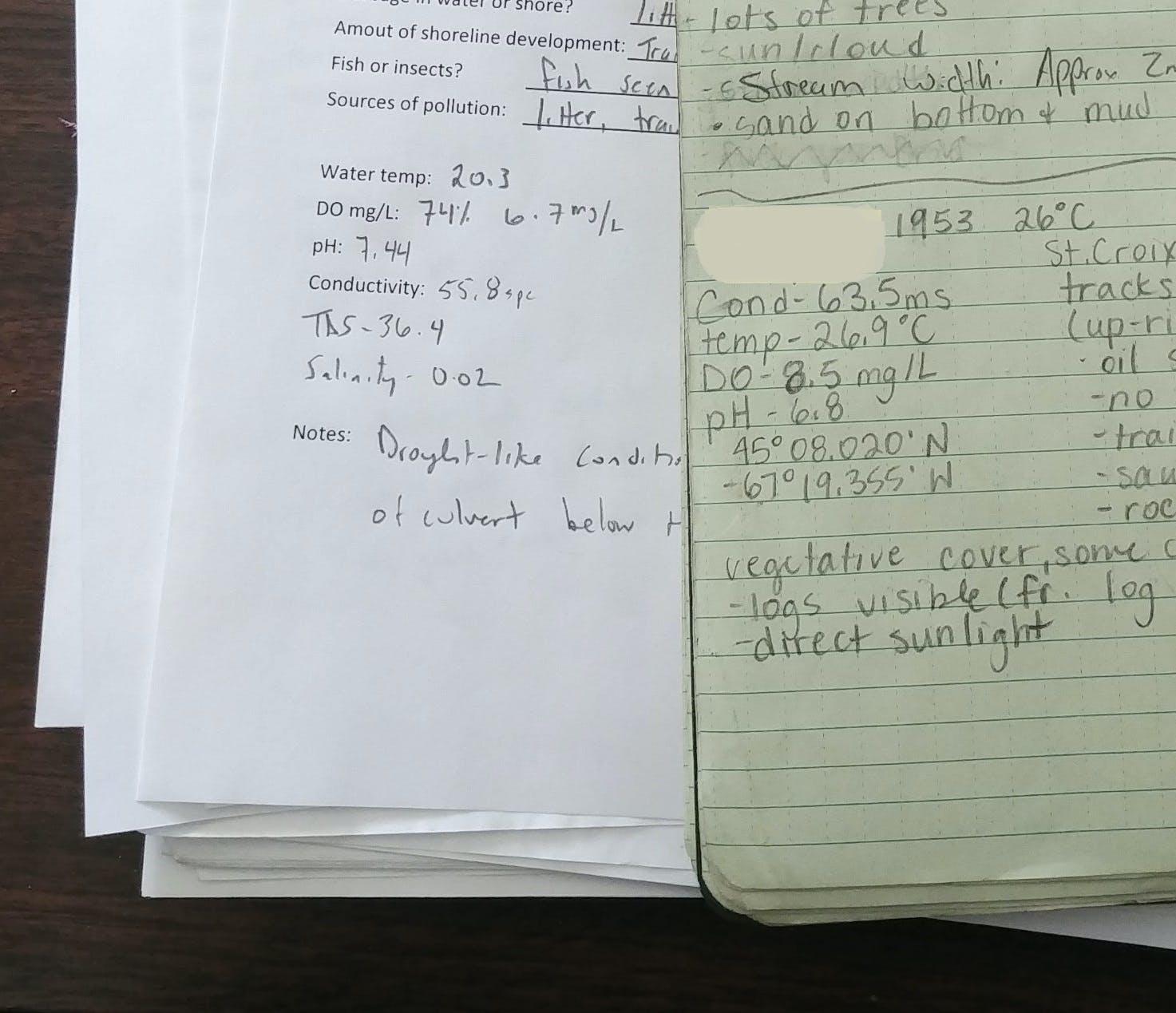handwritten datasheets
