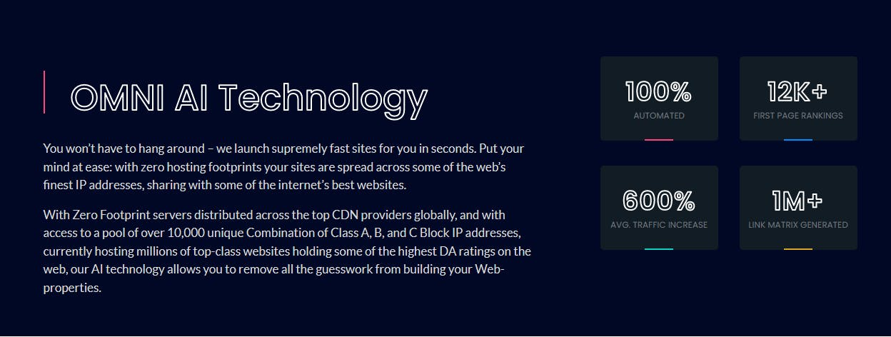 OMNI AI Technology blurb from their landing page