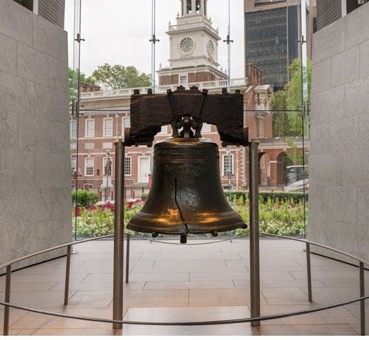Photo The Liberty Bell - Etats-Unis