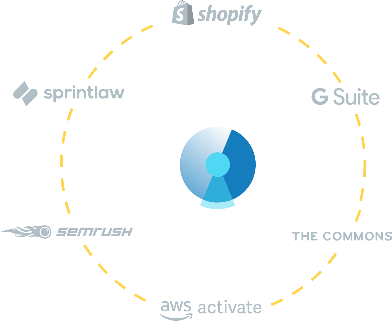 DiviPay rewards - DiviPay icon surrounded by logos of offer companies