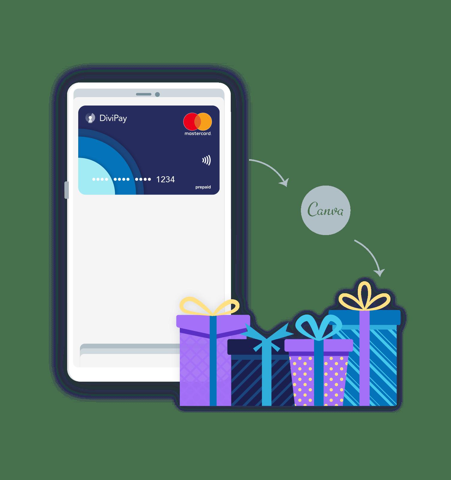 Divipay and Canva rewards
