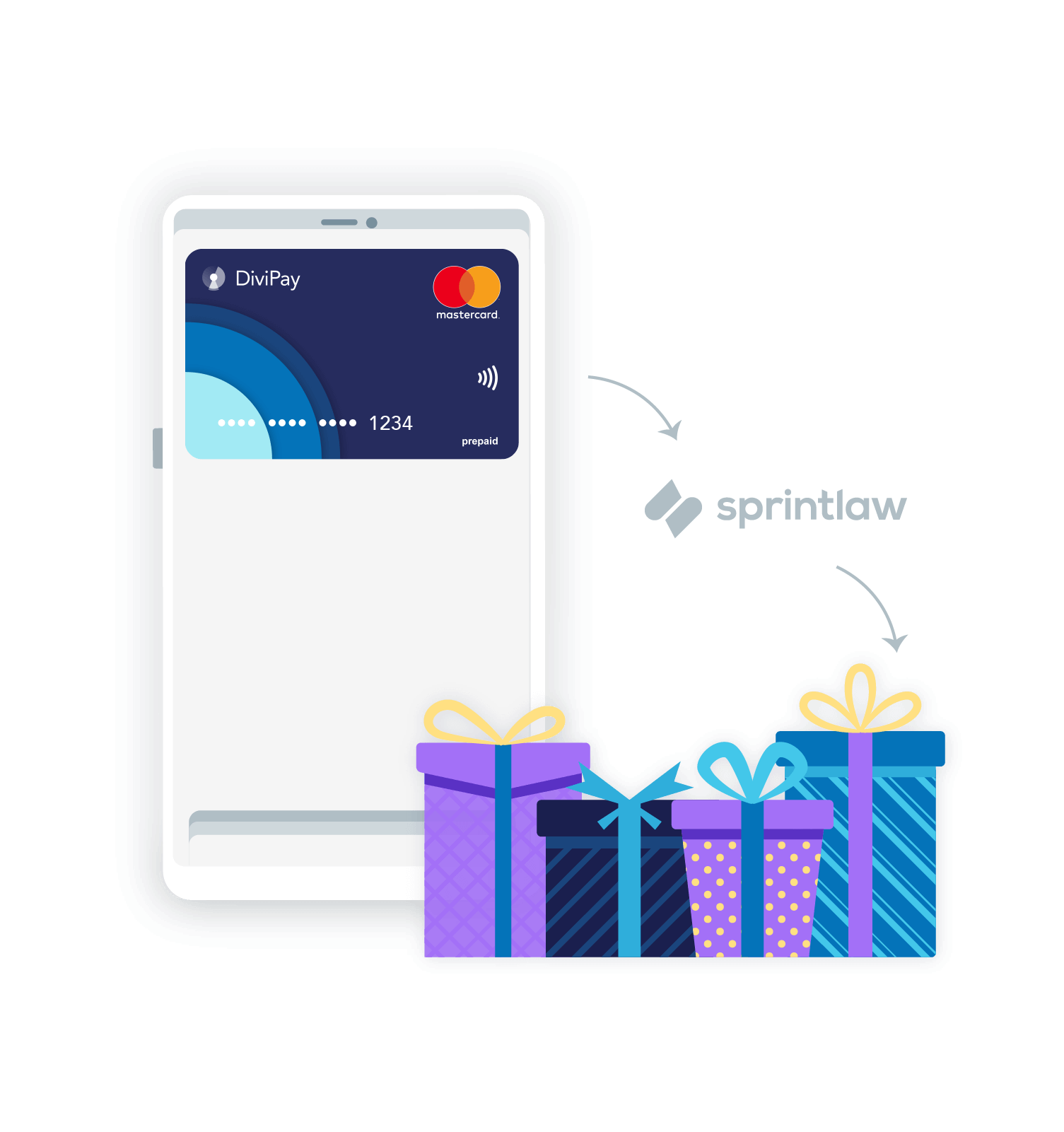 Sprintlaw discount with DiviPay