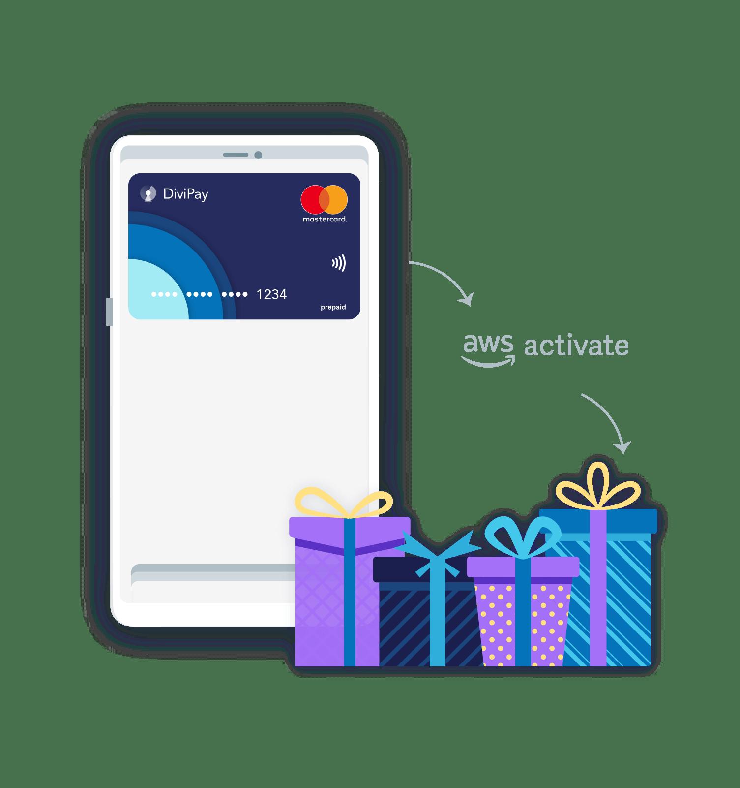 AWS activate discounts