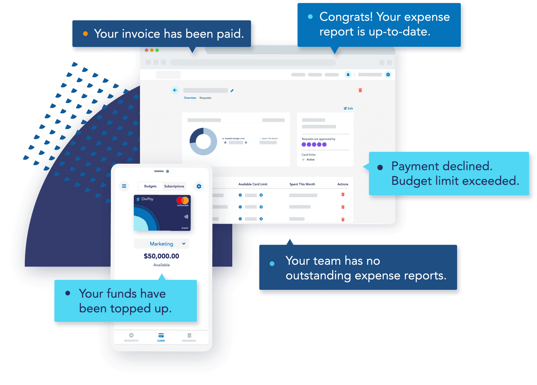 DiviPay's all-in-one spend management platform