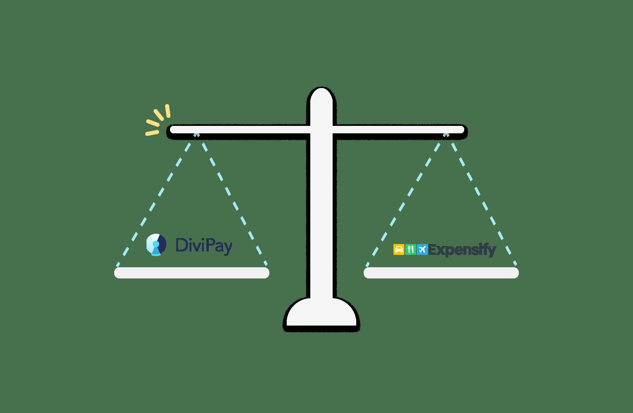 DiviPay vs Expensify