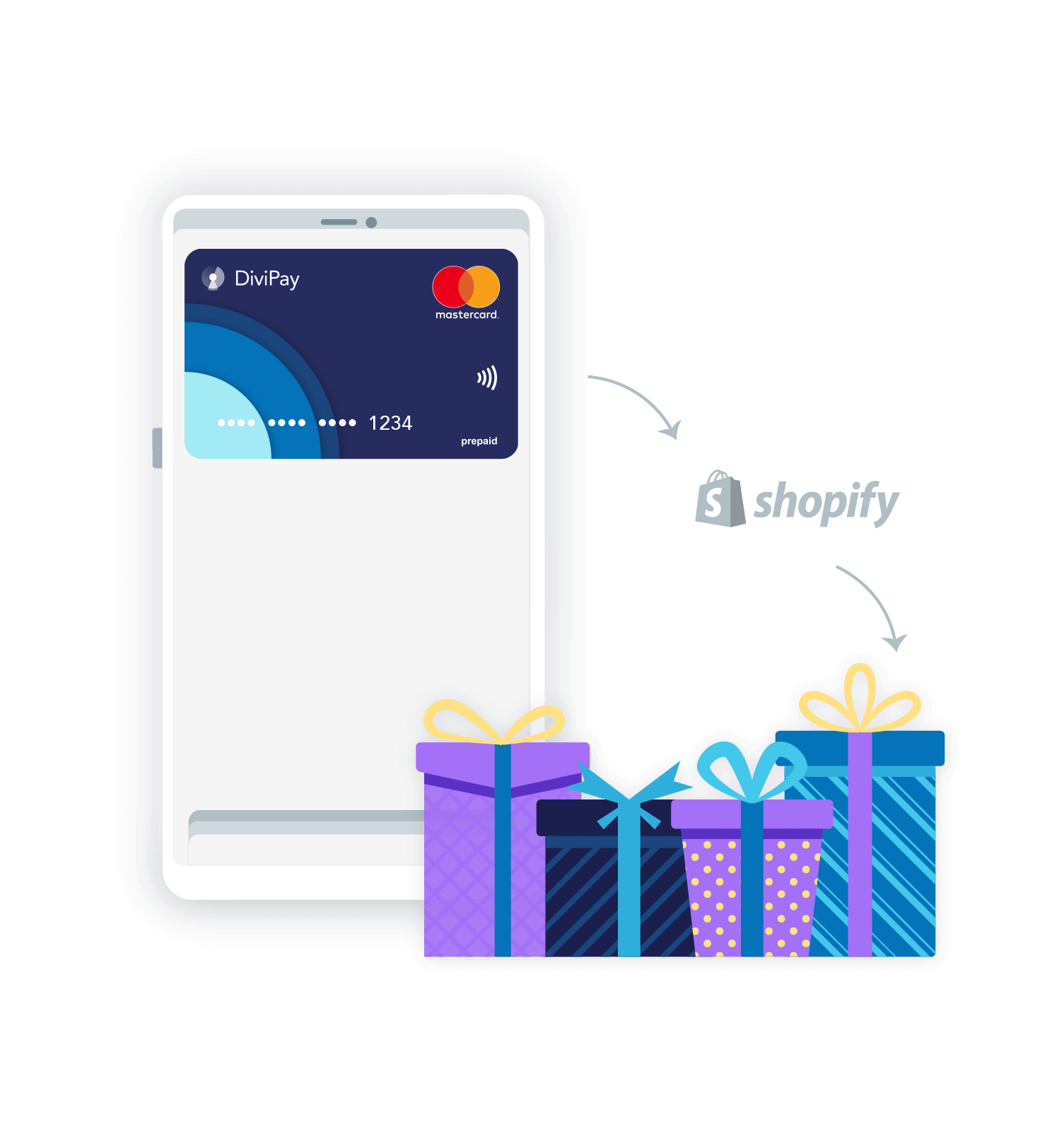 Shopify discount codes with DiviPay