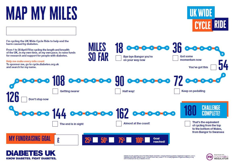 Progress poster - 180 miles