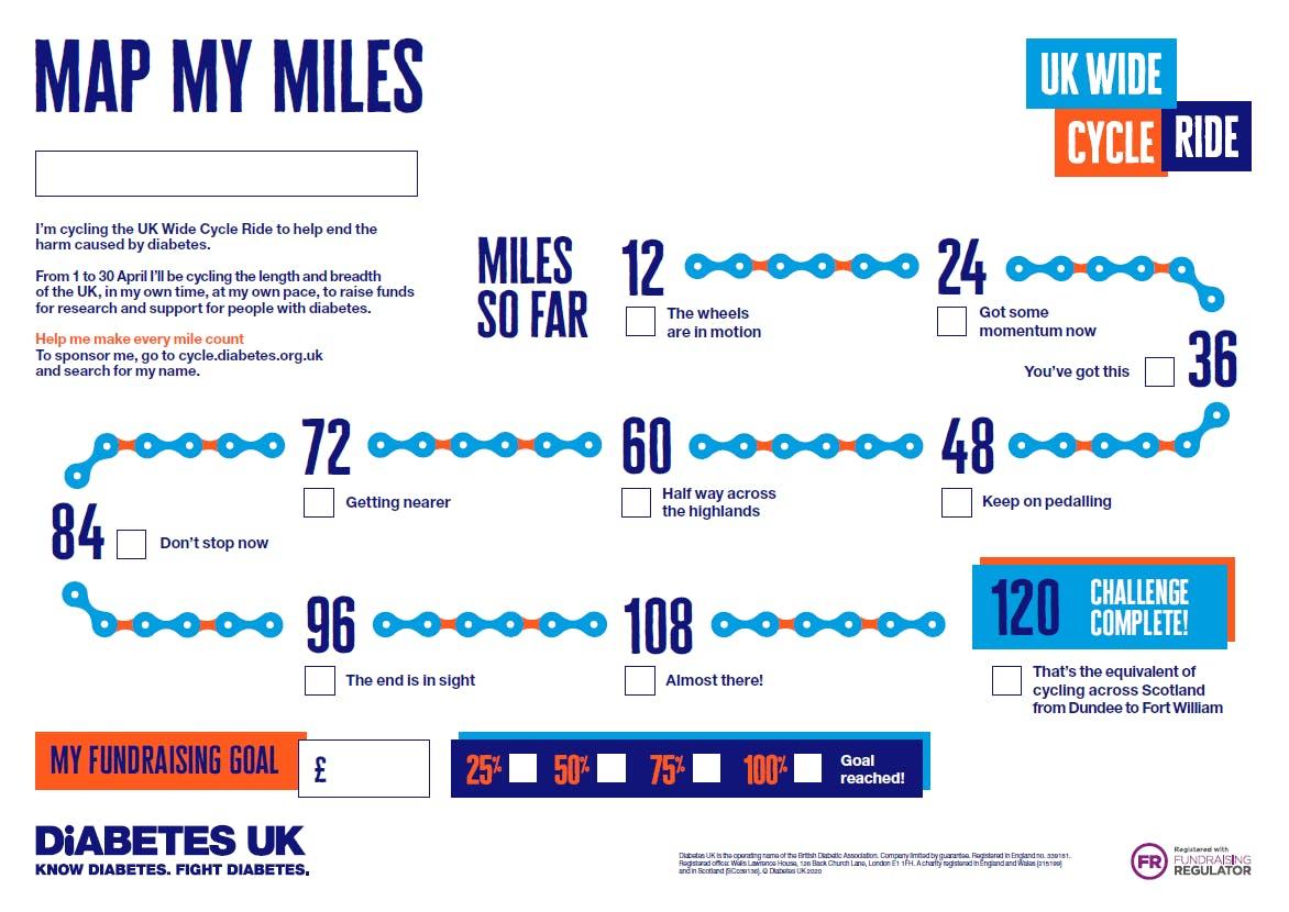 Progress poster - 120 miles