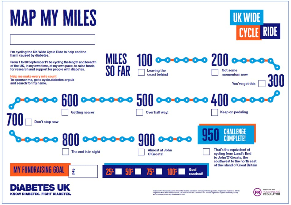 Progress poster - 950 miles
