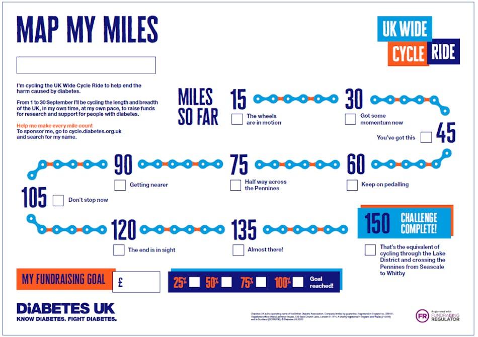 Progress poster - 150 miles