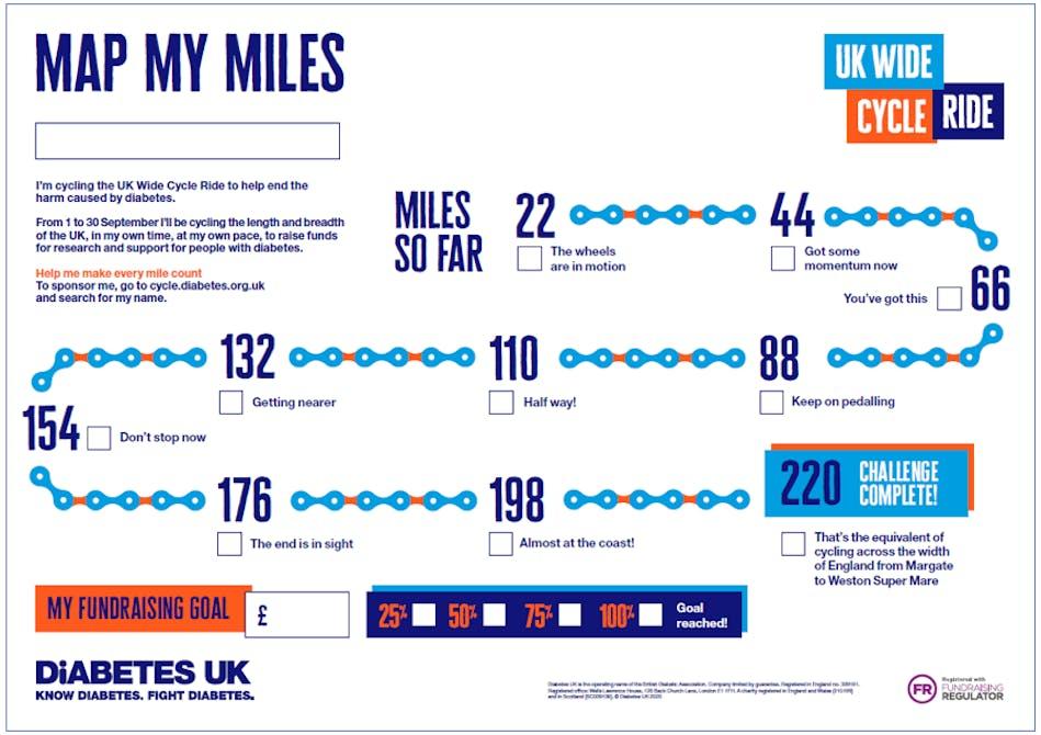 Progress poster - 220 miles