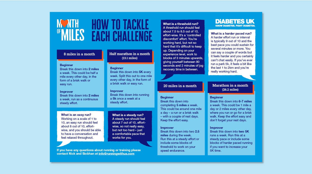 How to tackle each challenge
